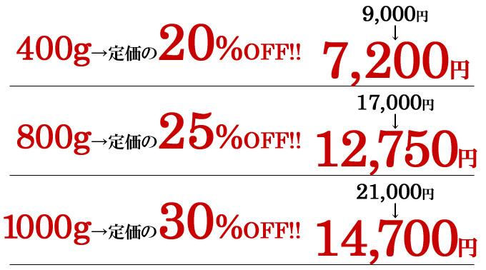 400g7200円、800g12750円