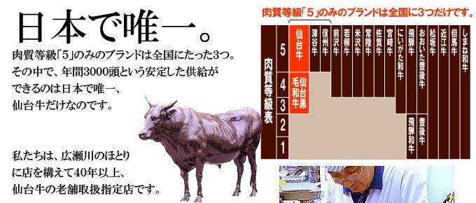 日本で唯一、肉質等級が5の牛を年間4000頭以上という安定した供給量で供給できるのは日本で仙台牛だけです。